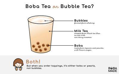 Boba Tea or Bubble Tea